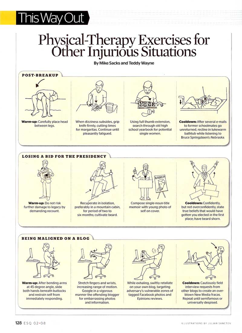 Exercise for physical therapy - Physical Therapy Exercises For Other Injurious Situations
